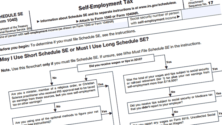 Minimizing Self Employment Taxes For Llc Members The 1997 Still